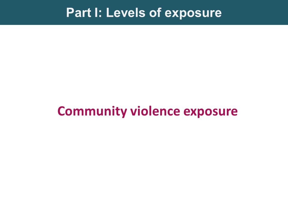 Part I: Levels of exposure Community violence exposure