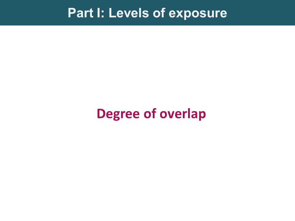 Part I: Levels of exposure Degree of overlap
