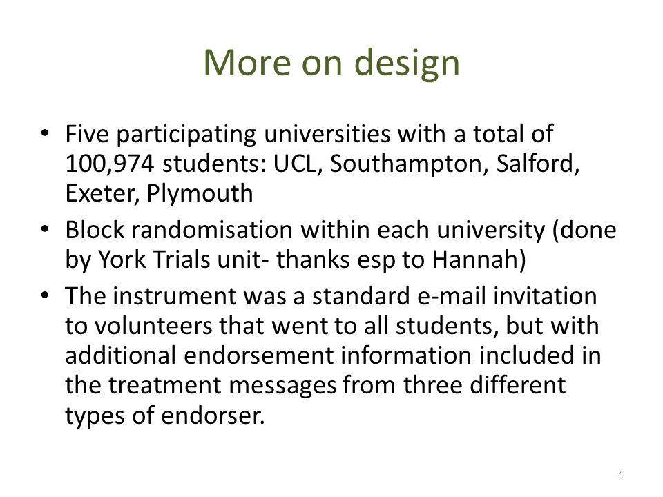 Clickthroughs to UCL's VSU website 15