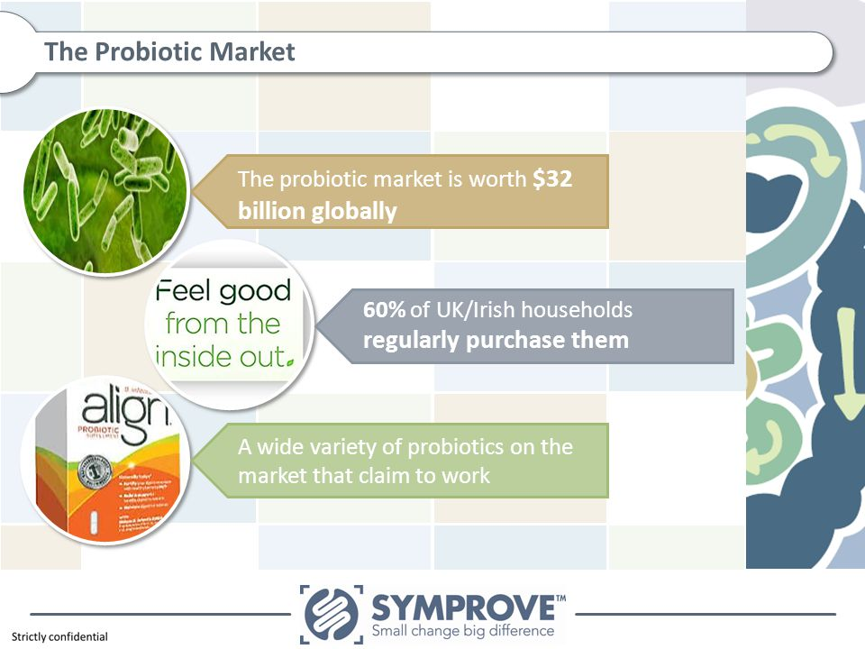 The probiotic market is worth $32 billion globally 60% of UK/Irish households regularly purchase them A wide variety of probiotics on the market that claim to work The Probiotic Market