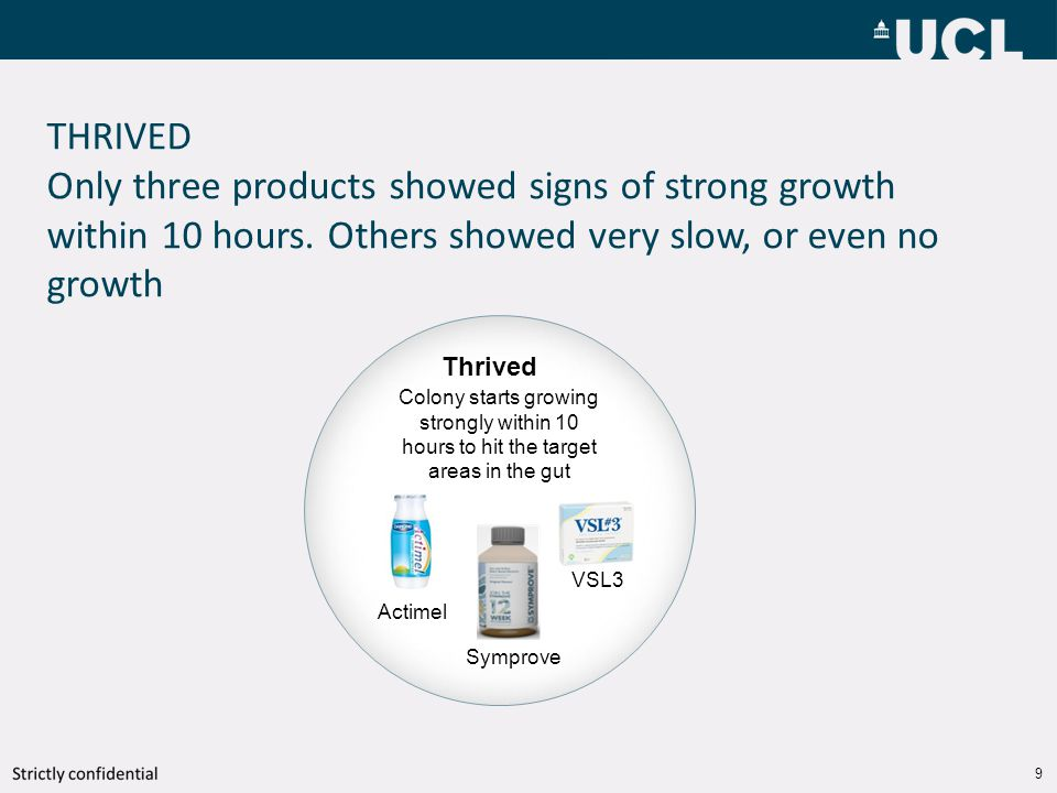 THRIVED Only three products showed signs of strong growth within 10 hours.