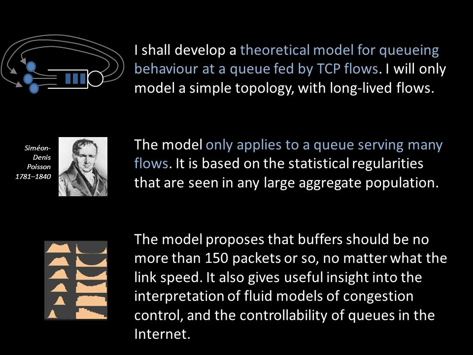 I shall develop a theoretical model for queueing behaviour at a queue fed by TCP flows.