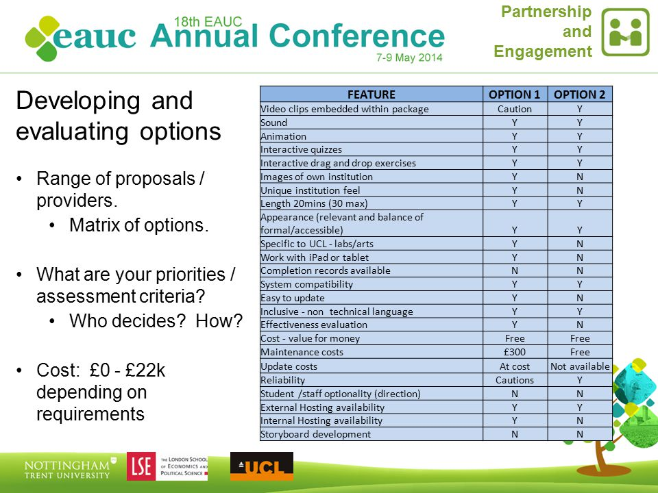 Partnership and Engagement Range of proposals / providers.