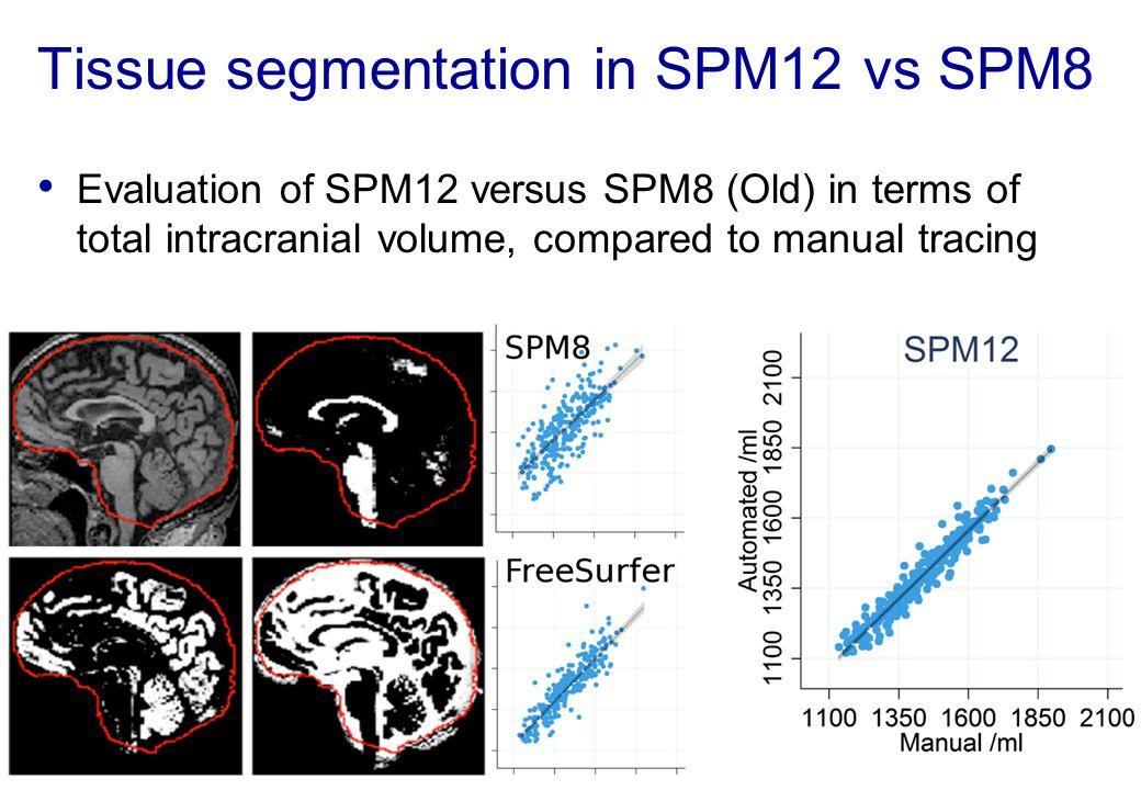 Tissue segmentation in SPM12 vs SPM8 Evaluation of SPM12 versus SPM8 (Old) in terms of total intracranial volume, compared to manual tracing