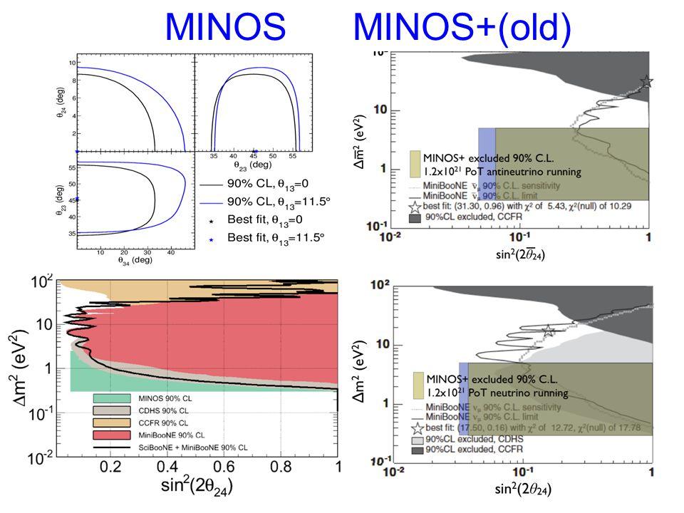 MINOS MINOS+(old)