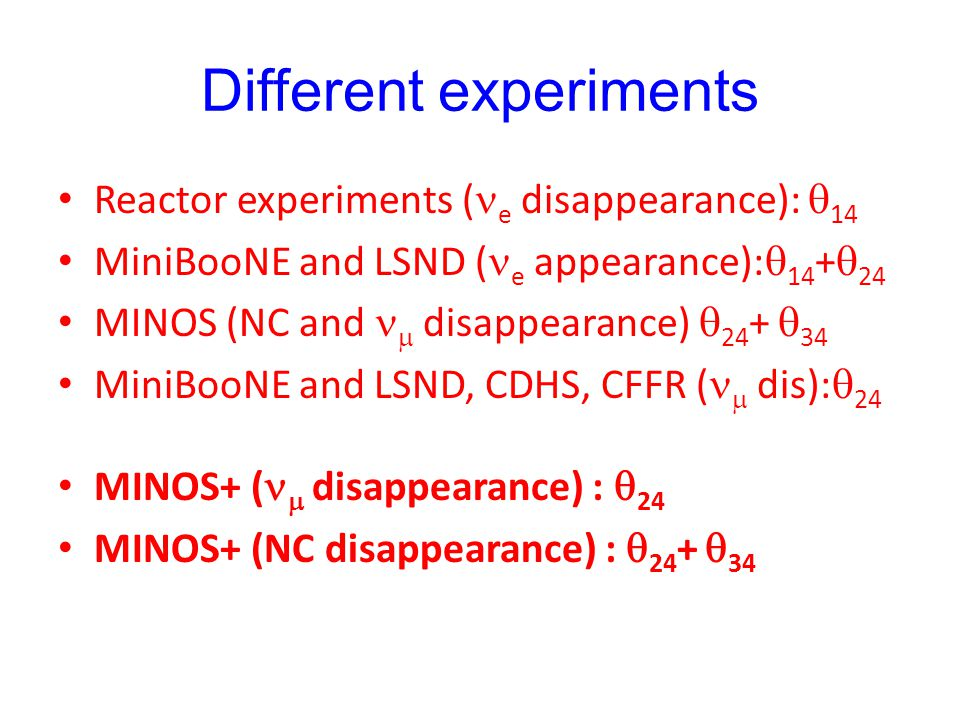 Different experiments Reactor experiments ( e disappearance):  14 MiniBooNE and LSND ( e appearance):  14 +  24 MINOS (NC and  disappearance)  24 +  34 MiniBooNE and LSND, CDHS, CFFR (  dis):  24 MINOS+ (  disappearance) :  24 MINOS+ (NC disappearance) :  24 +  34