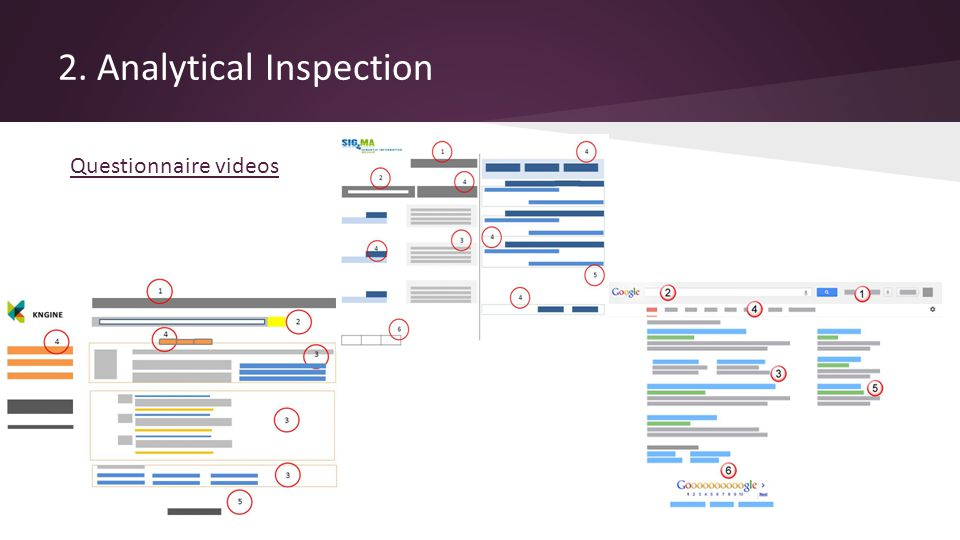 2. Analytical Inspection ( Questionnaire videos) Questionnaire videos