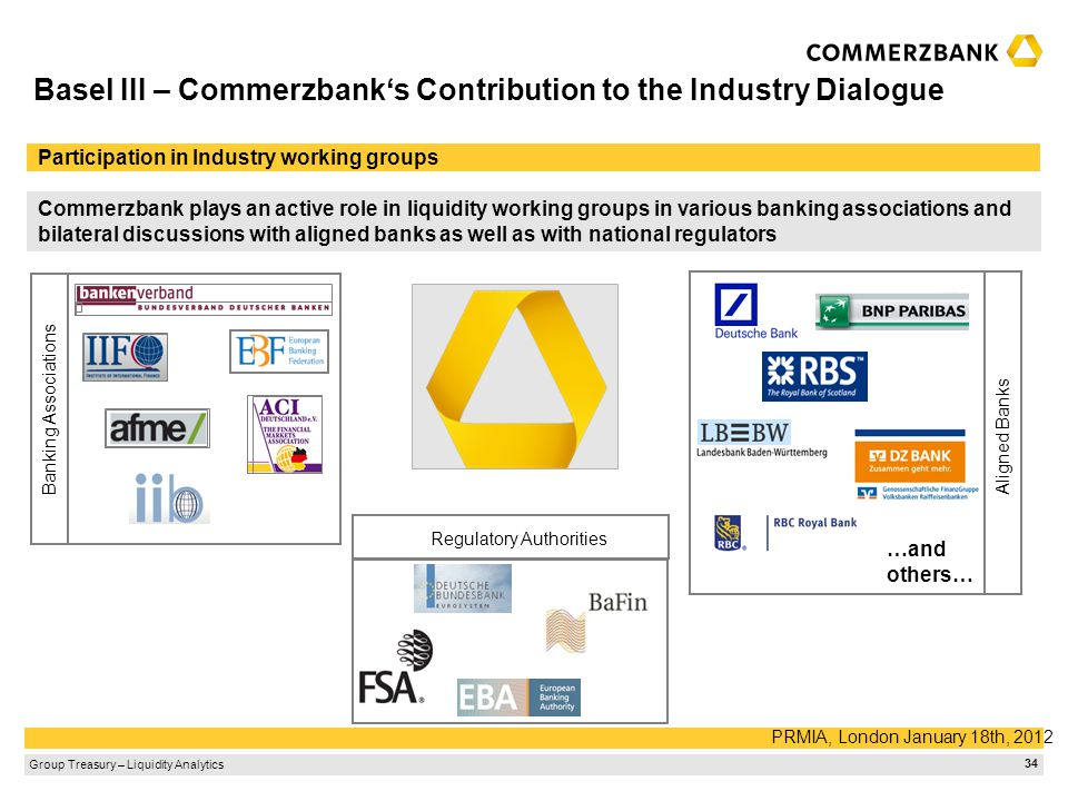 Group Treasury – Liquidity Analytics PRMIA, London January 18th, 2012 34 Basel III – Commerzbank's Contribution to the Industry Dialogue Participation
