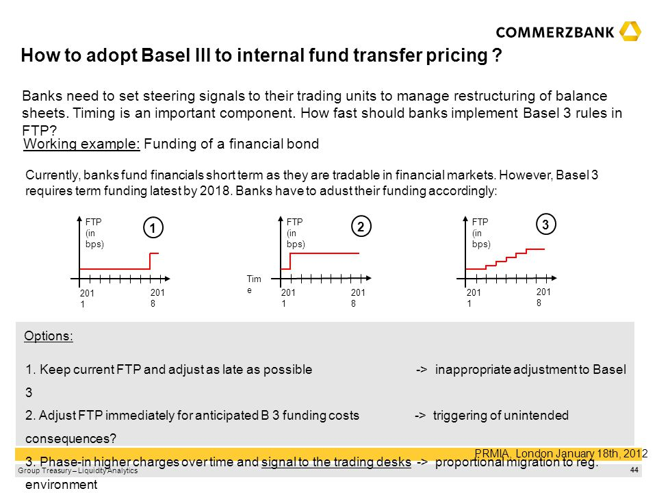 Group Treasury – Liquidity Analytics PRMIA, London January 18th, 2012 44 How to adopt Basel III to internal fund transfer pricing ? Banks need to set