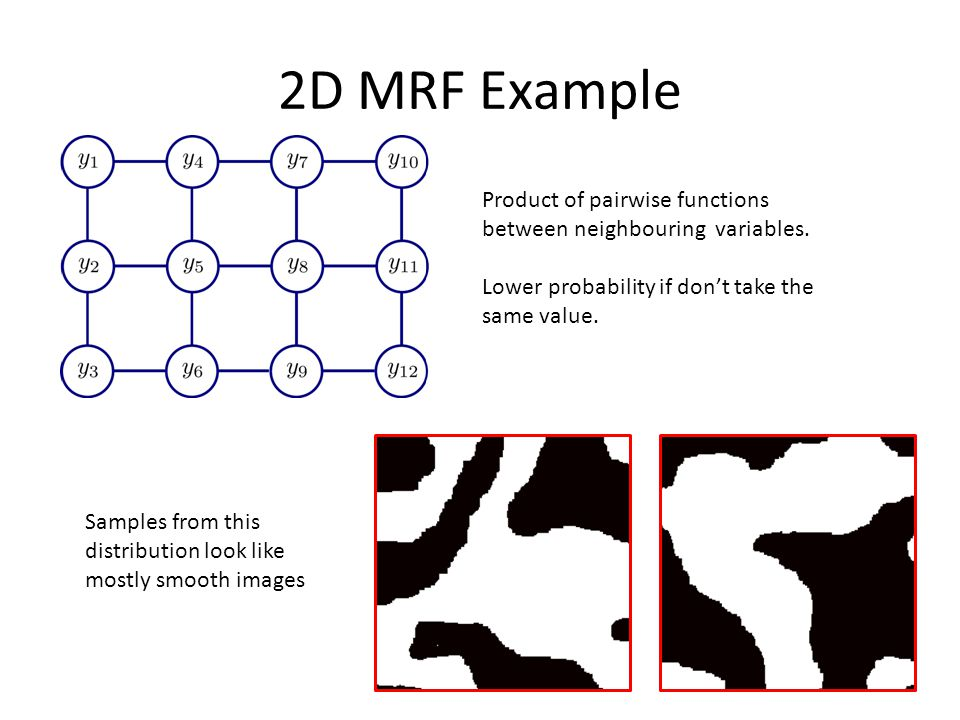 2D MRF Example Product of pairwise functions between neighbouring variables.