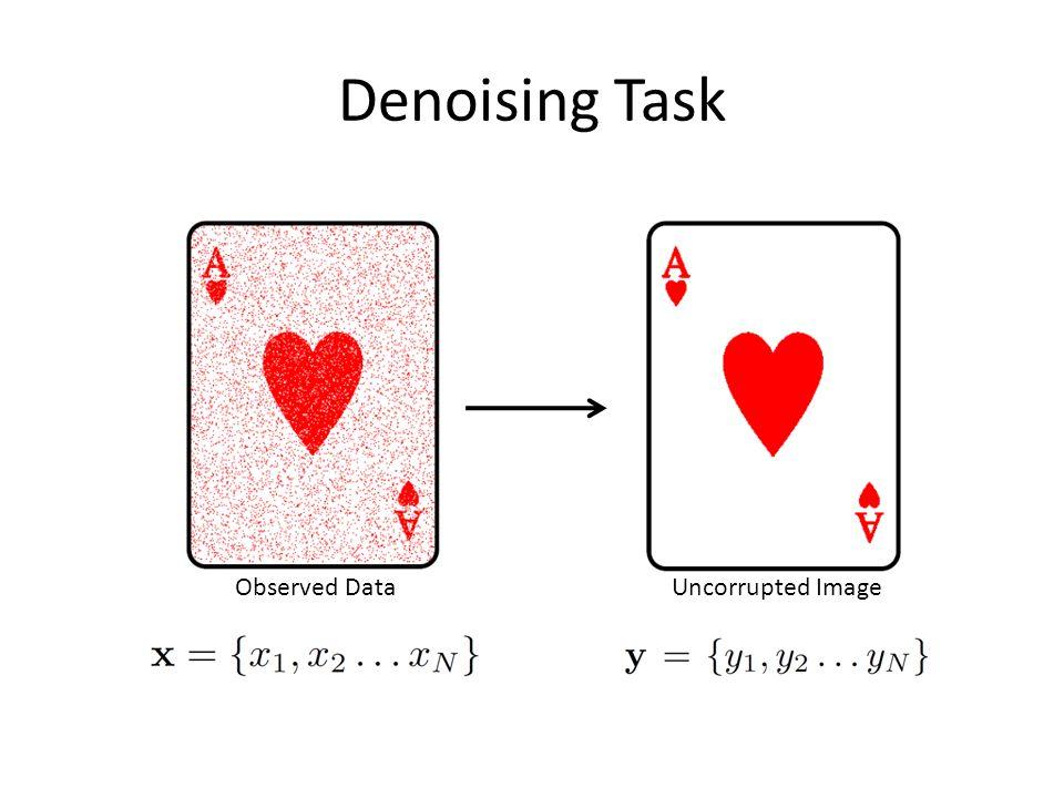 Denoising Task Observed DataUncorrupted Image