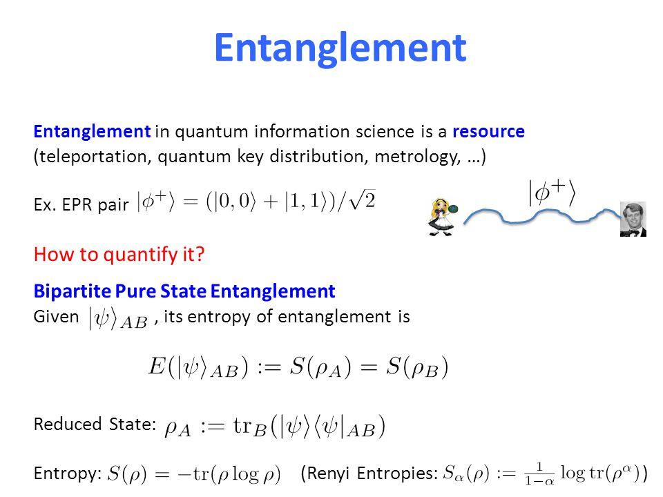 Entanglement Entanglement in quantum information science is a resource (teleportation, quantum key distribution, metrology, …) Ex.