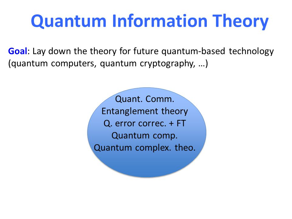 Quantum Information Theory Quant. Comm. Entanglement theory Q. error correc. + FT Quantum comp. Quantum complex. theo. Goal: Lay down the theory for f