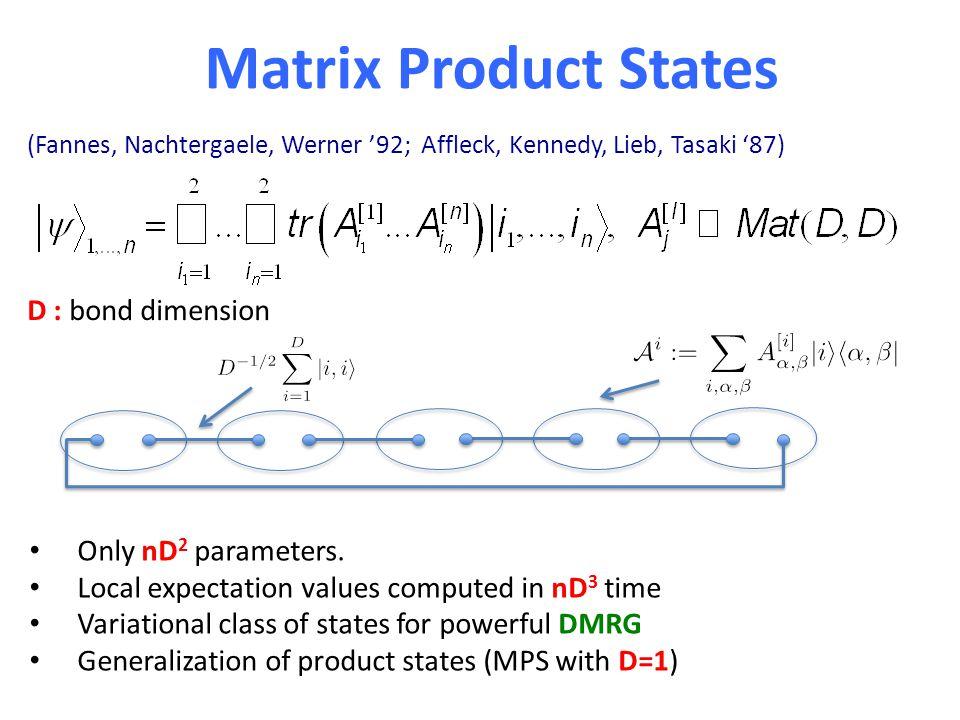Matrix Product States (Fannes, Nachtergaele, Werner '92; Affleck, Kennedy, Lieb, Tasaki '87) D : bond dimension Only nD 2 parameters.