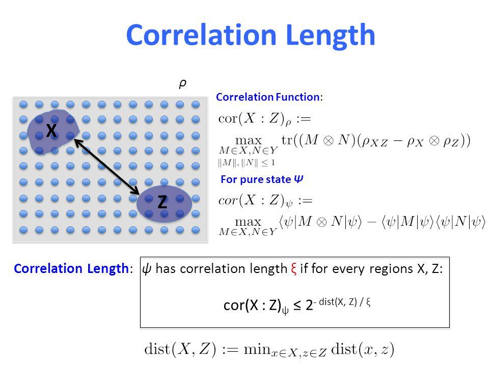 Correlation Length X Z Correlation Function: ψ has correlation length ξ if for every regions X, Z: cor(X : Z) ψ ≤ 2 - dist(X, Z) / ξ Correlation Lengt