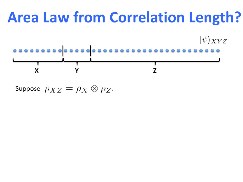 Area Law from Correlation Length? XYZ Suppose.