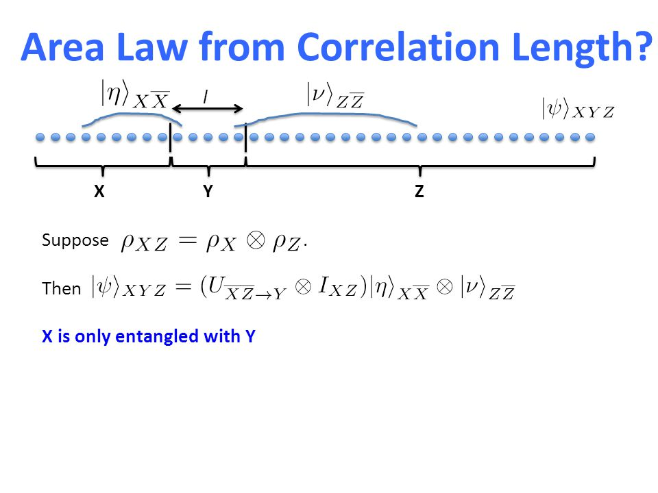 Area Law from Correlation Length XYZ Suppose. Then X is only entangled with Y l