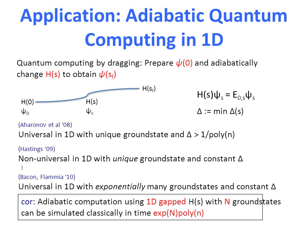 Application: Adiabatic Quantum Computing in 1D Quantum computing by dragging: Prepare ψ(0) and adiabatically change H(s) to obtain ψ(s f ) (Aharonov et al '08) Universal in 1D with unique groundstate and Δ > 1/poly(n) (Hastings '09) Non-universal in 1D with unique groundstate and constant Δ (Bacon, Flammia '10) Universal in 1D with exponentially many groundstates and constant Δ … cor: Adiabatic computation using 1D gapped H(s) with N groundstates can be simulated classically in time exp(N)poly(n) H(0) ψ 0 H(s f ) H(s)ψ s = E 0,s ψ s Δ := min Δ(s) H(s) ψ s