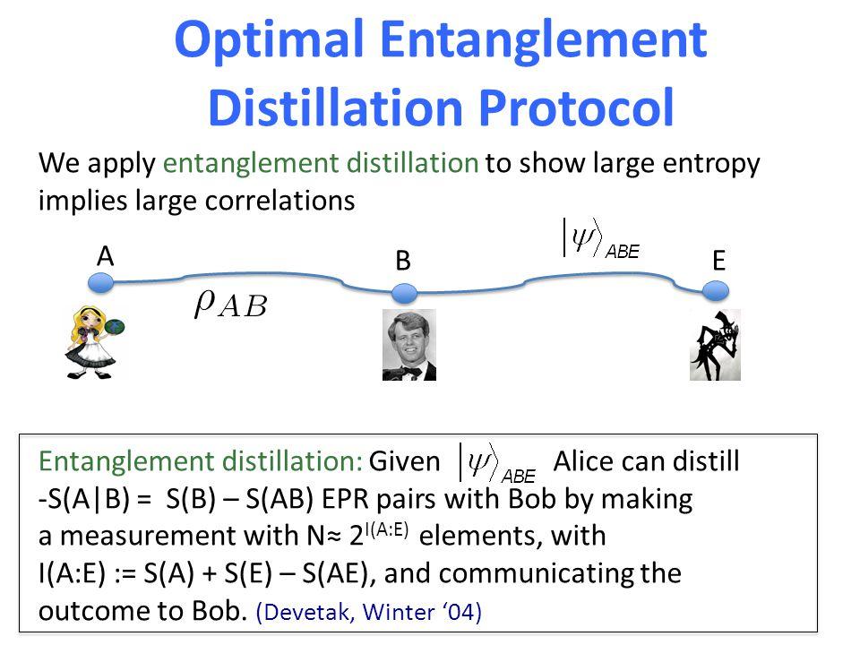 Optimal Entanglement Distillation Protocol We apply entanglement distillation to show large entropy implies large correlations Entanglement distillati