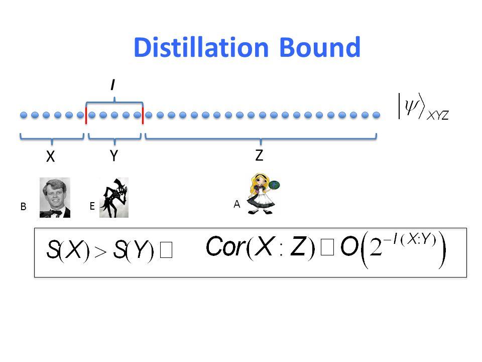 l X Y Z B E A Distillation Bound