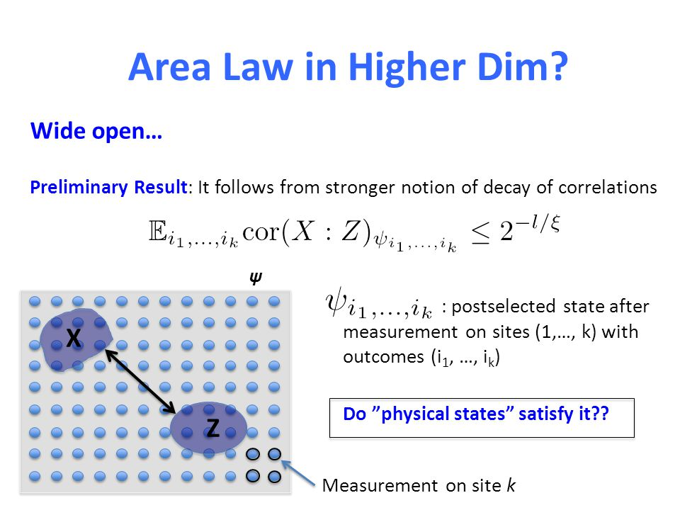 Area Law in Higher Dim? Wide open… Preliminary Result: It follows from stronger notion of decay of correlations X Z ψ Measurement on site k : postsele