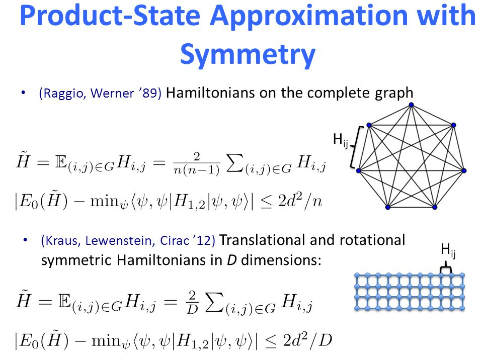 Product-State Approximation with Symmetry (Raggio, Werner '89) Hamiltonians on the complete graph H ij (Kraus, Lewenstein, Cirac '12) Translational and rotational symmetric Hamiltonians in D dimensions: H ij