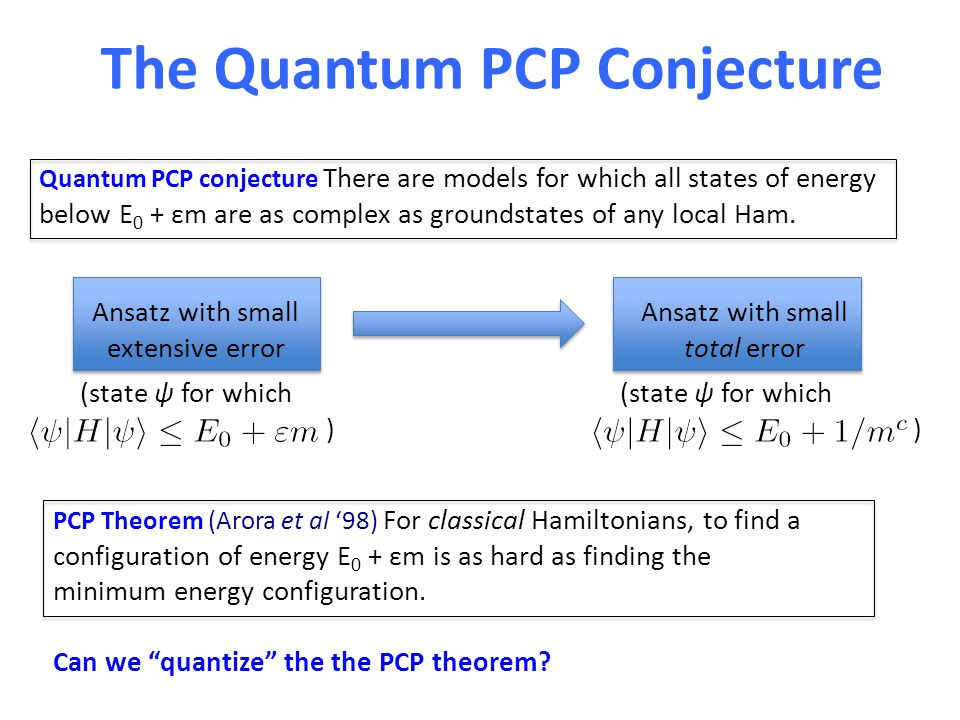 The Quantum PCP Conjecture Quantum PCP conjecture There are models for which all states of energy below E 0 + εm are as complex as groundstates of any