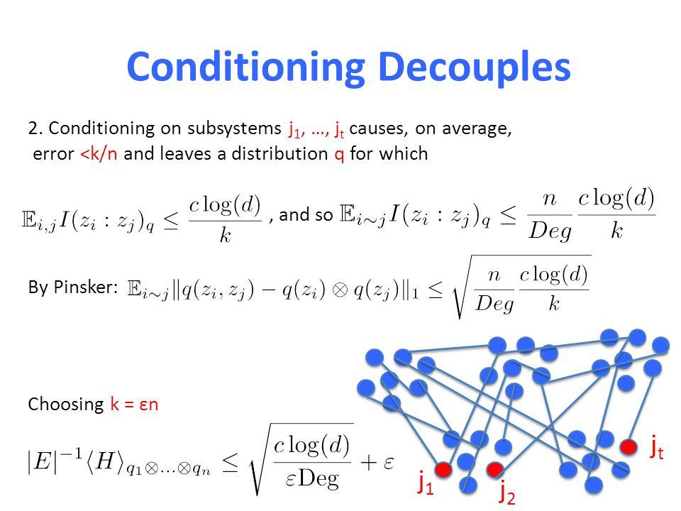Conditioning Decouples 2.