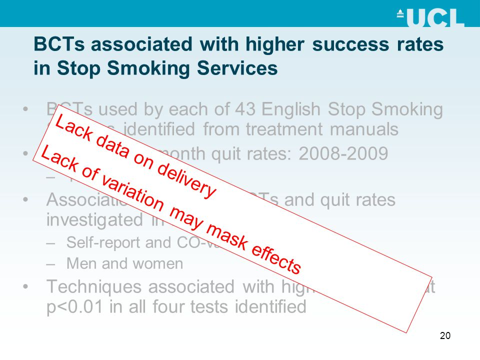 20 BCTs associated with higher success rates in Stop Smoking Services BCTs used by each of 43 English Stop Smoking Services identified from treatment
