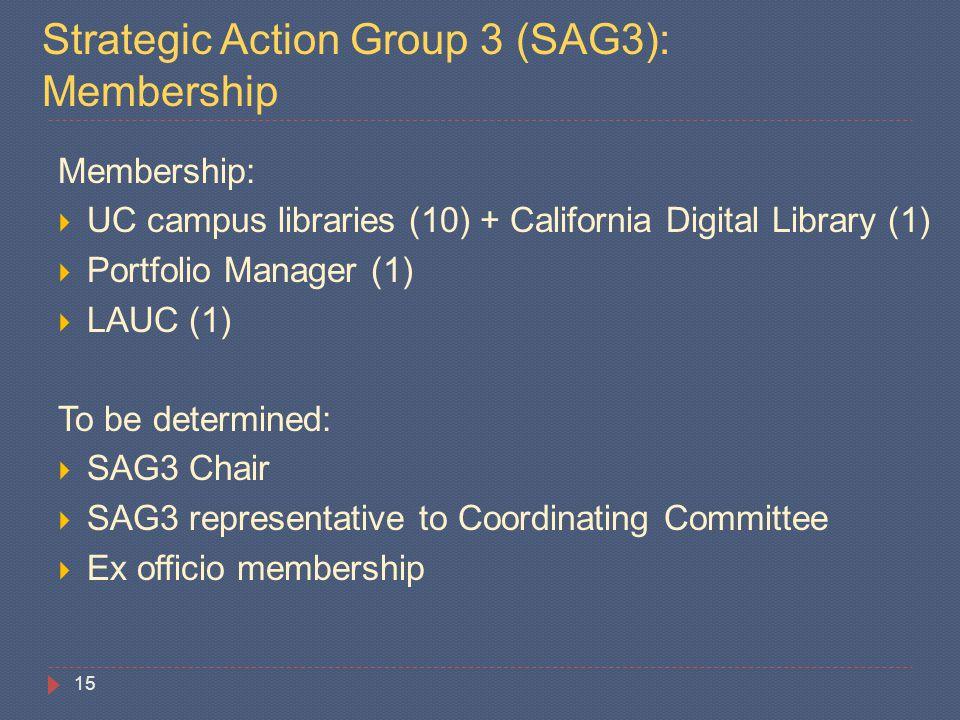 Strategic Action Group 3 (SAG3): Membership Membership:  UC campus libraries (10) + California Digital Library (1)  Portfolio Manager (1)  LAUC (1) To be determined:  SAG3 Chair  SAG3 representative to Coordinating Committee  Ex officio membership 15