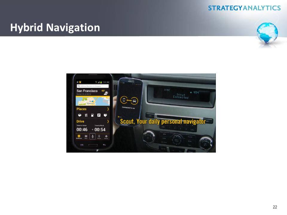 Hybrid Navigation 22