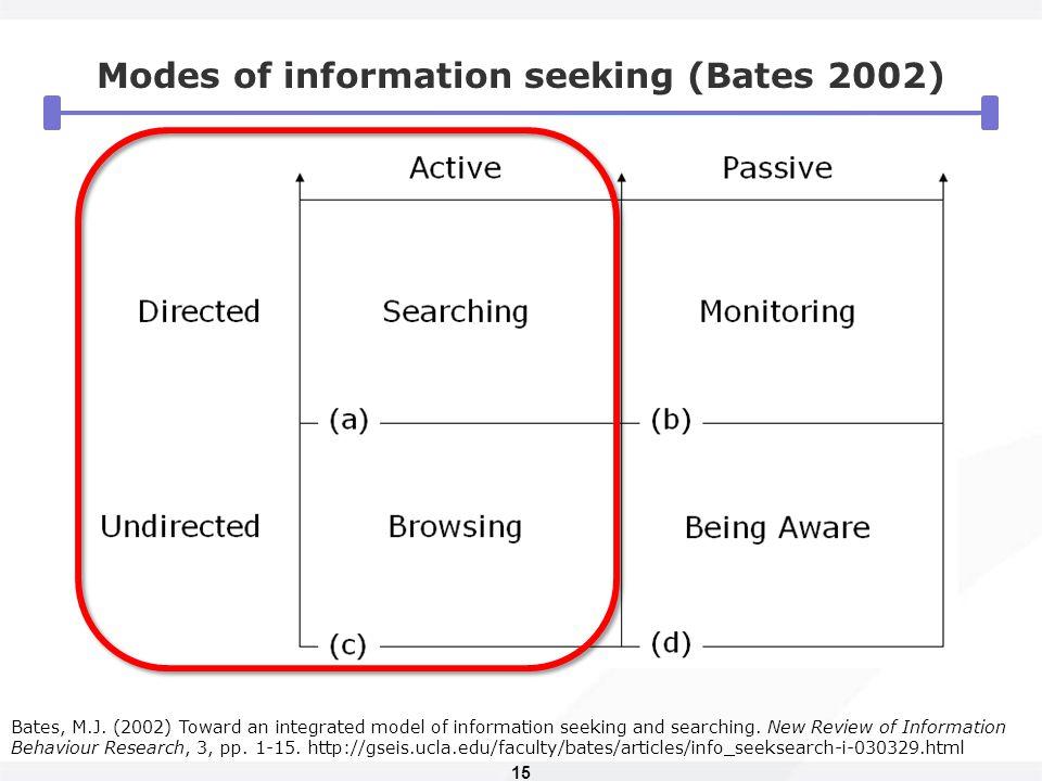 15 Modes of information seeking (Bates 2002) Bates, M.J. (2002) Toward an integrated model of information seeking and searching. New Review of Informa