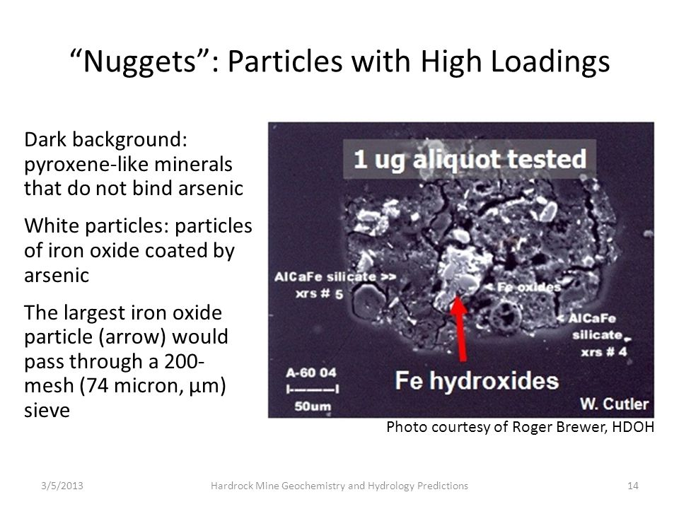 Nuggets : Particles with High Loadings Photo courtesy of Roger Brewer, HDOH Dark background: pyroxene-like minerals that do not bind arsenic White particles: particles of iron oxide coated by arsenic The largest iron oxide particle (arrow) would pass through a 200- mesh (74 micron, µm) sieve 3/5/2013Hardrock Mine Geochemistry and Hydrology Predictions14
