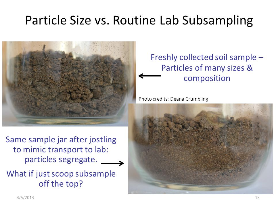 Particle Size vs.
