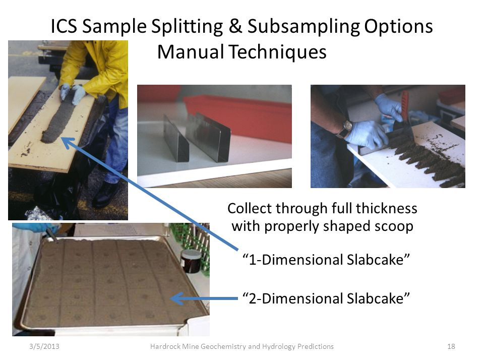 ICS Sample Splitting & Subsampling Options Manual Techniques Collect through full thickness with properly shaped scoop 3/5/201318Hardrock Mine Geochemistry and Hydrology Predictions 1-Dimensional Slabcake 2-Dimensional Slabcake