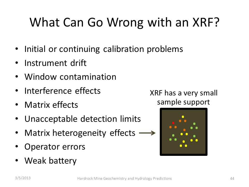 What Can Go Wrong with an XRF.