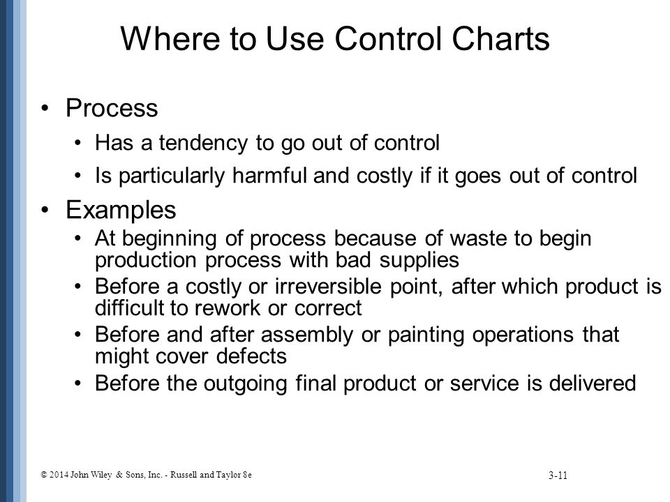 Where to Use Control Charts Process Has a tendency to go out of control Is particularly harmful and costly if it goes out of control Examples At begin