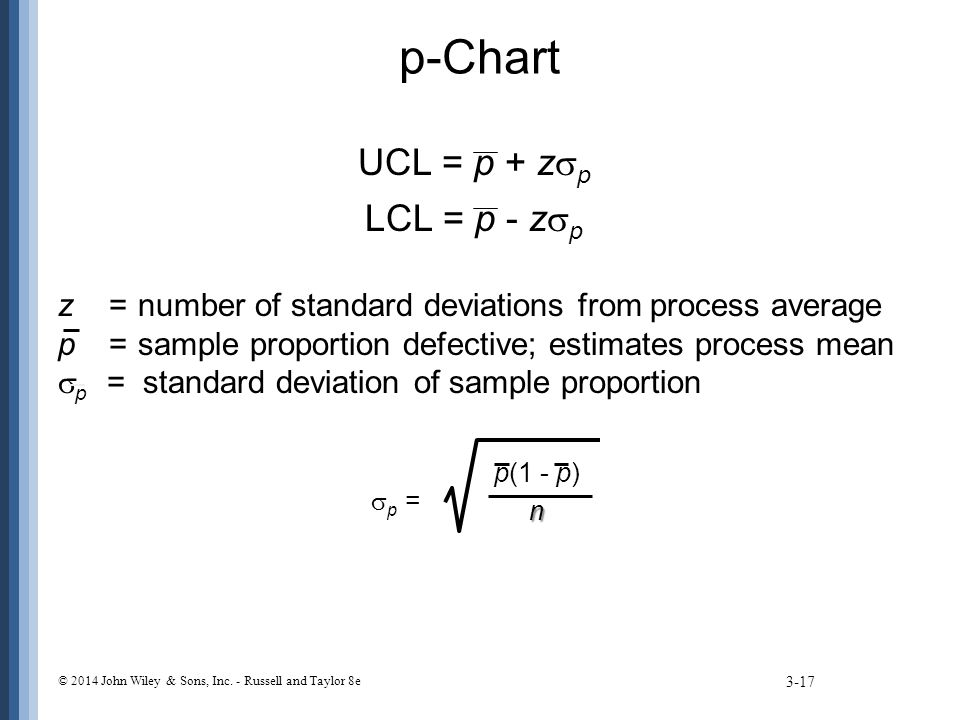 p-Chart 3-17 © 2014 John Wiley & Sons, Inc. - Russell and Taylor 8e UCL = p + z  p LCL = p - z  p z=number of standard deviations from process avera