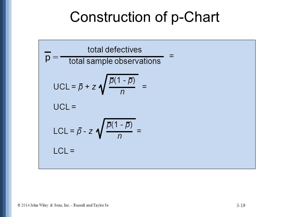 Construction of p-Chart 3-19 © 2014 John Wiley & Sons, Inc. - Russell and Taylor 8e UCL = p + z = p(1 - p) n UCL = LCL = LCL = p - z = p(1 - p) n = to