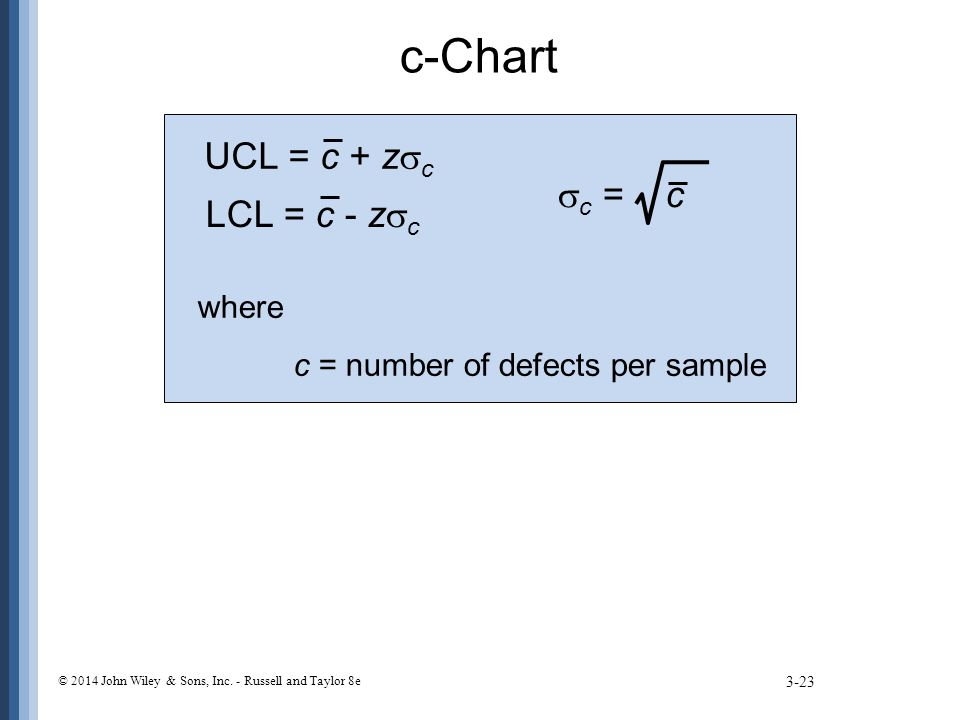c-Chart 3-23 © 2014 John Wiley & Sons, Inc. - Russell and Taylor 8e UCL = c + z  c LCL = c - z  c where c = number of defects per sample  c = c
