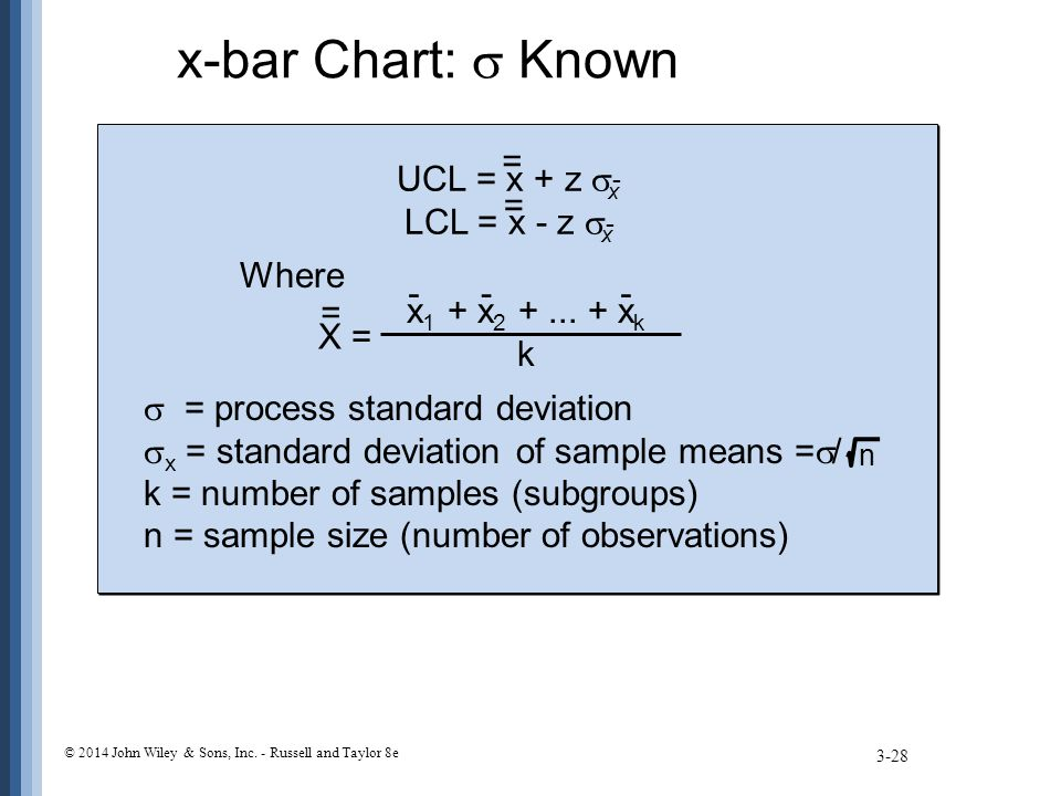 - © 2014 John Wiley & Sons, Inc. - Russell and Taylor 8e 3-28 x-bar Chart:  Known UCL = x + z  x LCL = x - z  x - = = Where  = process standard de