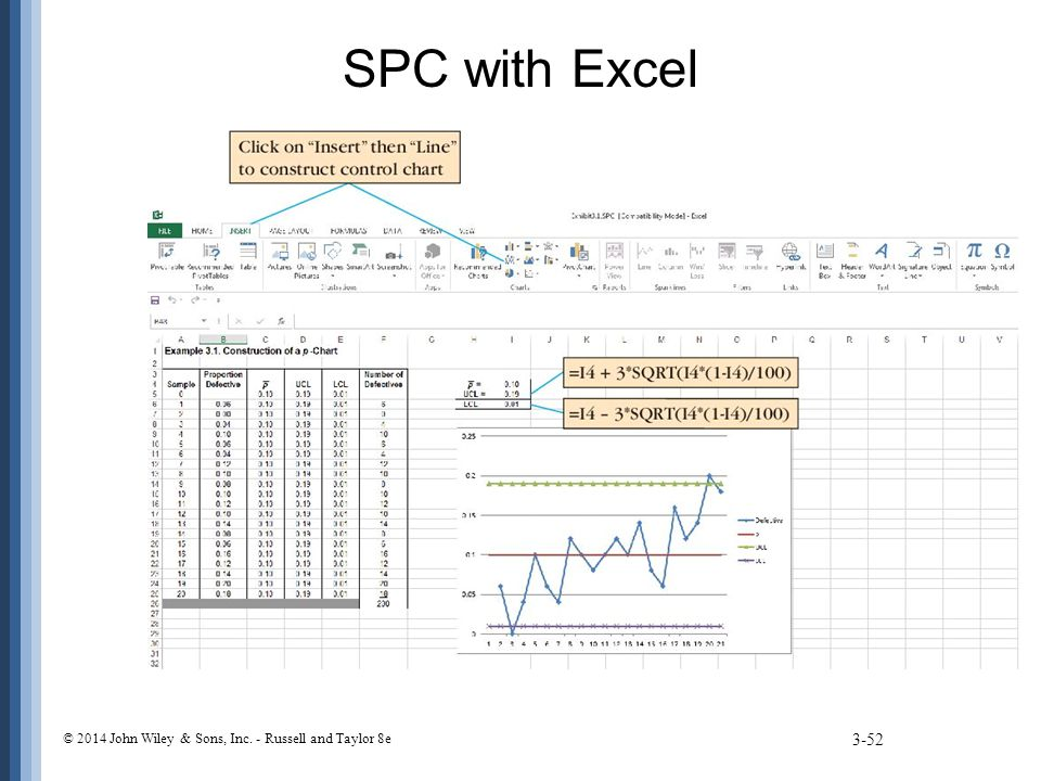 SPC with Excel 3-52 © 2014 John Wiley & Sons, Inc. - Russell and Taylor 8e