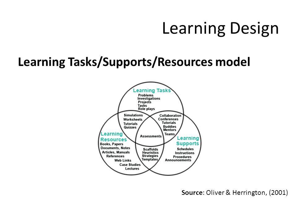 Learning Design Learning Tasks/Supports/Resources model Source: Oliver & Herrington, (2001)