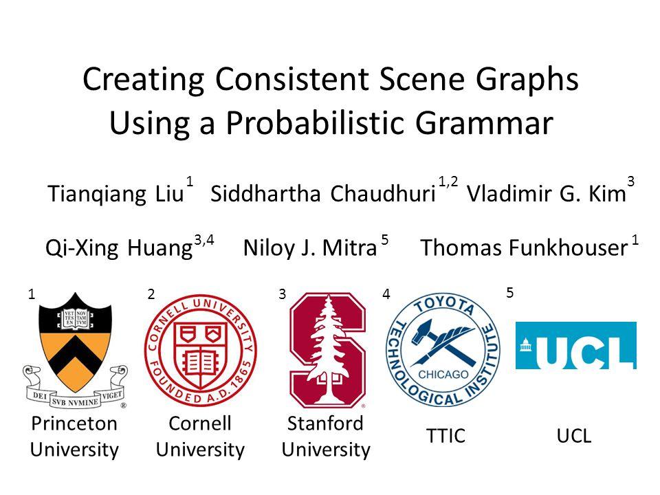 Creating Consistent Scene Graphs Using a Probabilistic Grammar Tianqiang LiuSiddhartha ChaudhuriVladimir G.