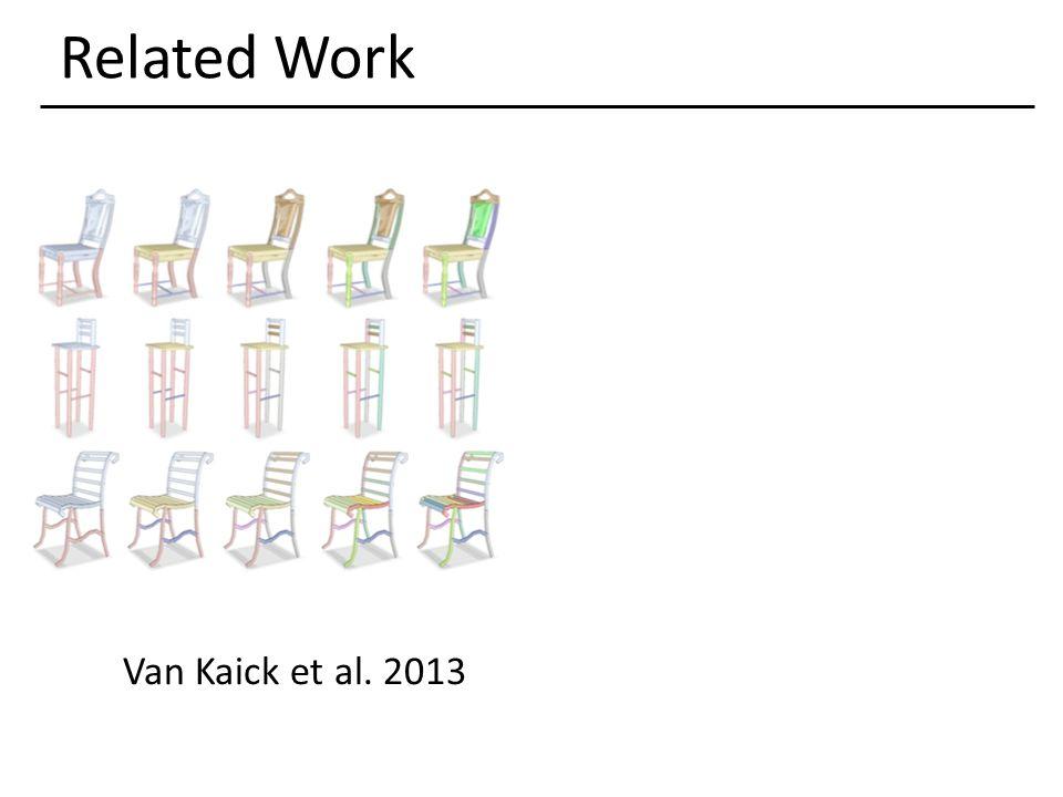 Related Work Van Kaick et al. 2013