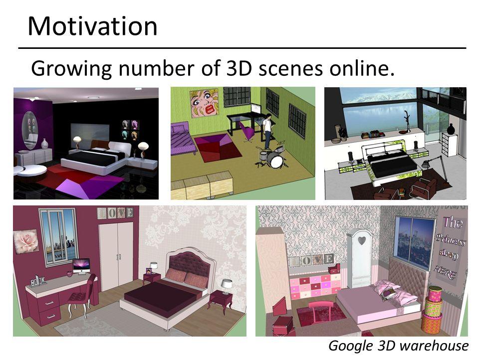 Motivation Growing number of 3D scenes online. Google 3D warehouse