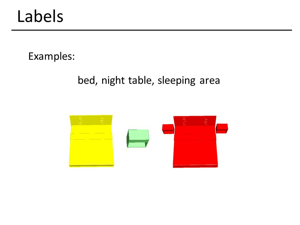 Labels bed, night table, sleeping area Examples: