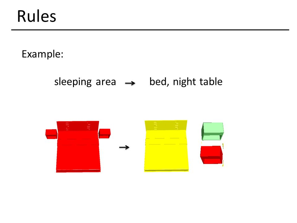 Rules sleeping areabed, night table Example: