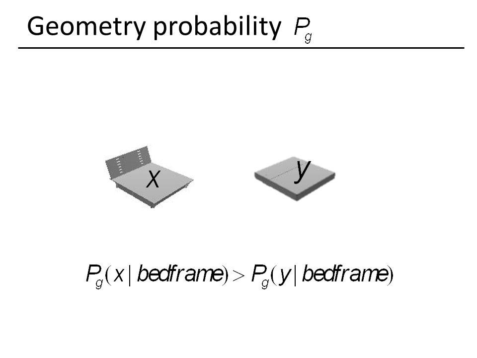 Geometry probability
