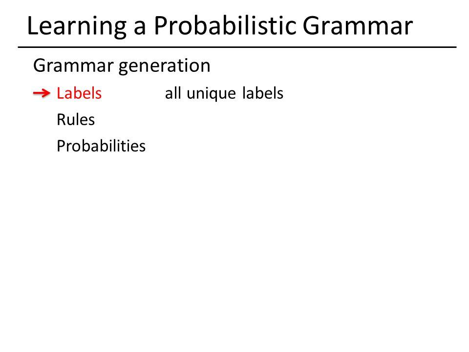 Learning a Probabilistic Grammar Grammar generation Labels all unique labels Rules Probabilities